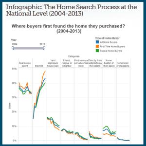 real-estate-marketing-4