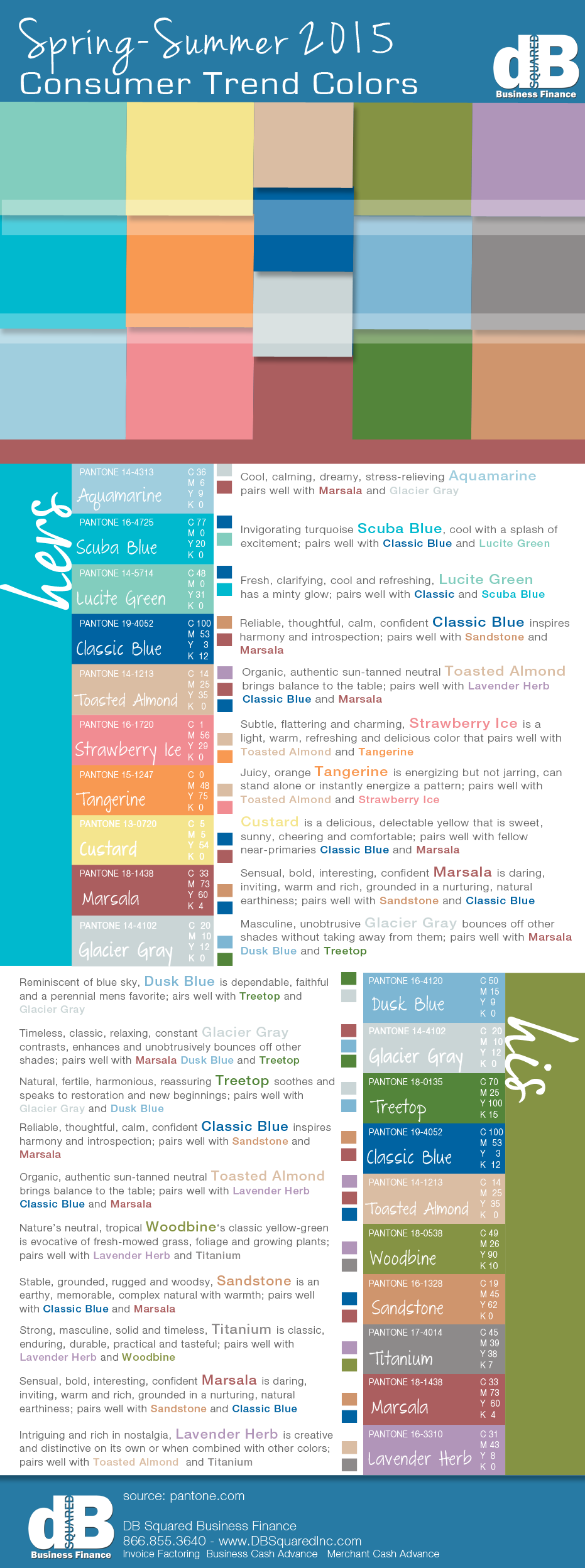 Infographic for Real estate marketing ideas with 2015 Pantone colors