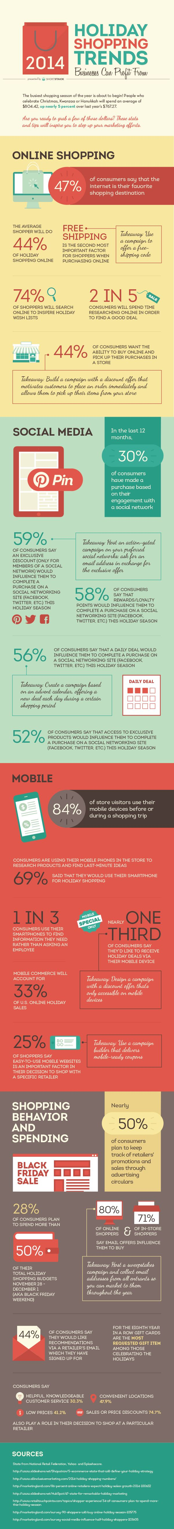 infographic holiday marketing ideas